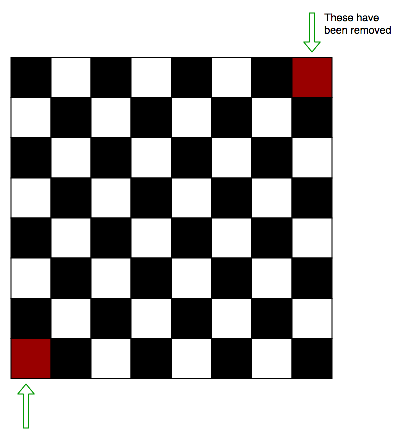 Puzzle 25 | (Chessboard and dominos) - GeeksforGeeks