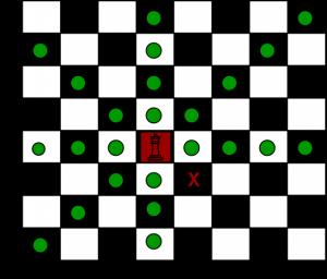 C Program To Print Chessboard Pattern