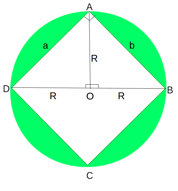 Number Of Rectangles In A Circle Of Radius R Geeksforgeeks