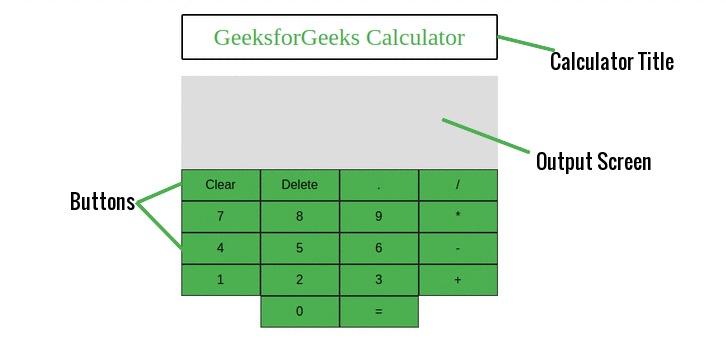 ReactJS | Calculator App ( Structure ) - GeeksforGeeks