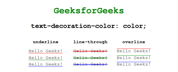 Css Text Decoration Color Property Geeksforgeeks