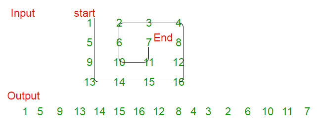 Print a given matrix in counter-clock wise spiral form - GeeksforGeeks