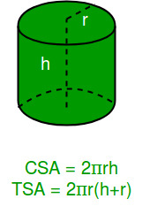 Calculate Volume, Curved Surface Area and Total Surface Area Of