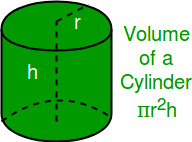 Calculate Volume, Curved Surface Area and Total Surface Area