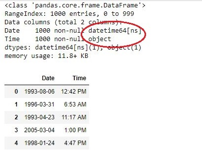 Python   Pandas to_datetime() - GeeksforGeeks