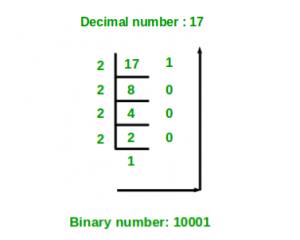 Decimal to binary number using recursion - GeeksforGeeks