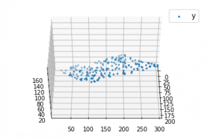 ML | Multiple Linear Regression using Python - GeeksforGeeks