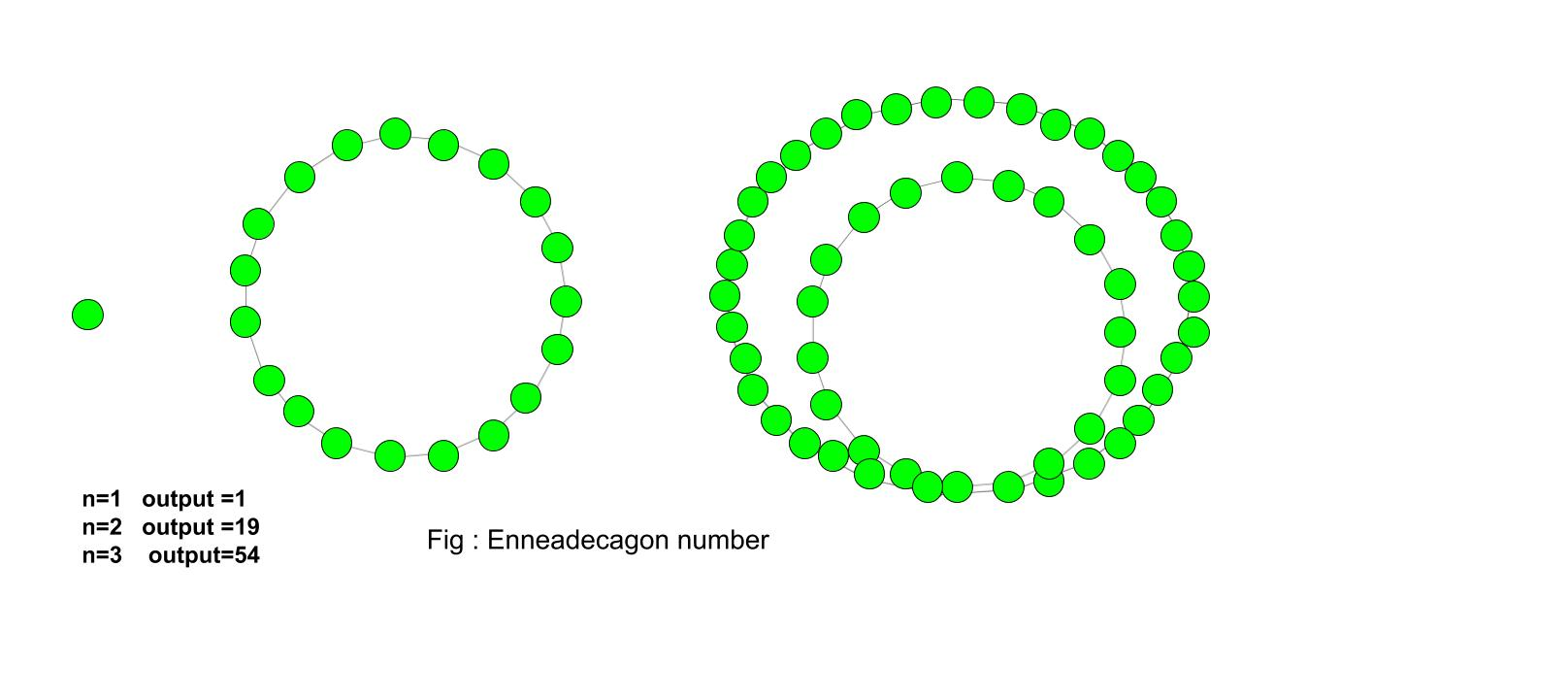Enneadecagonal number