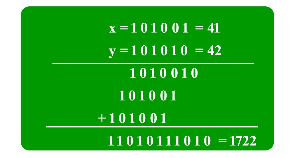 karatsuba algorithm for fast multiplication using divide and conquer