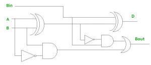 logic circuit for full subtractor –
