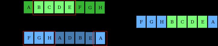Genetic Algorithms - GeeksforGeeks