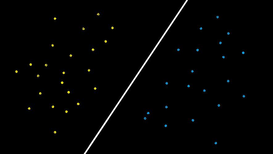 Creating linear kernel SVM in Python - GeeksforGeeks