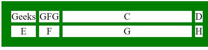 Css Grid Template Columns Property Geeksforgeeks