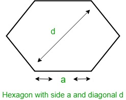 Area of hexagon with given diagonal length - GeeksforGeeks
