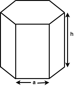 Surface Area and Volume of Hexagonal Prism - GeeksforGeeks