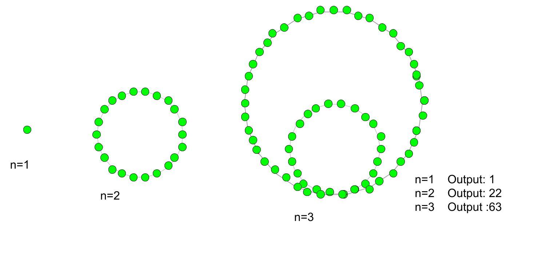 icosidigonal number22