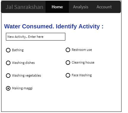 identify activity