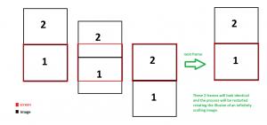 HTML5 Game Development | Infinitely Scrolling Background - GeeksforGeeks