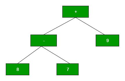 Interpreter Design Pattern - GeeksforGeeks