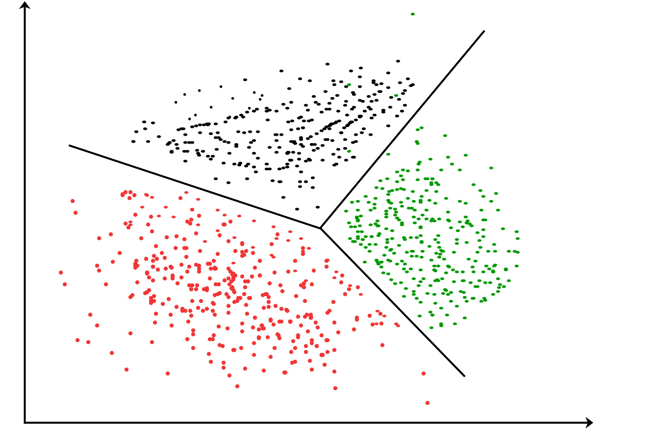 Clustering in Machine Learning - GeeksforGeeks