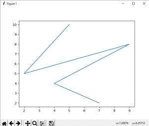Python | Introduction to Matplotlib - GeeksforGeeks