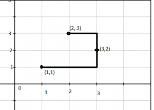 Number of horizontal or vertical line segments to connect 3