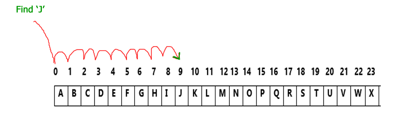 linear-search1