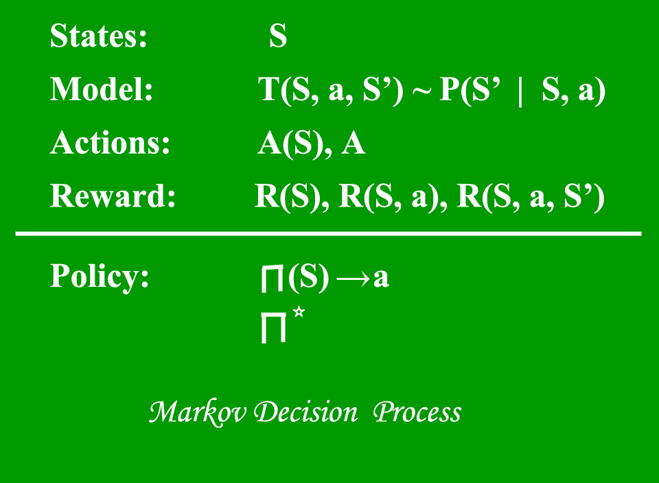 Markov Decision Process - GeeksforGeeks