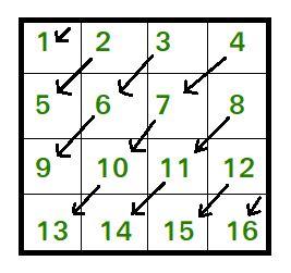 Print the matrix diagonally downwards - GeeksforGeeks