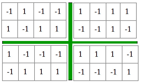 Ways of filling matrix such that product of all rows and all