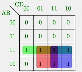 Digital Logic | Minimization of Boolean Functions