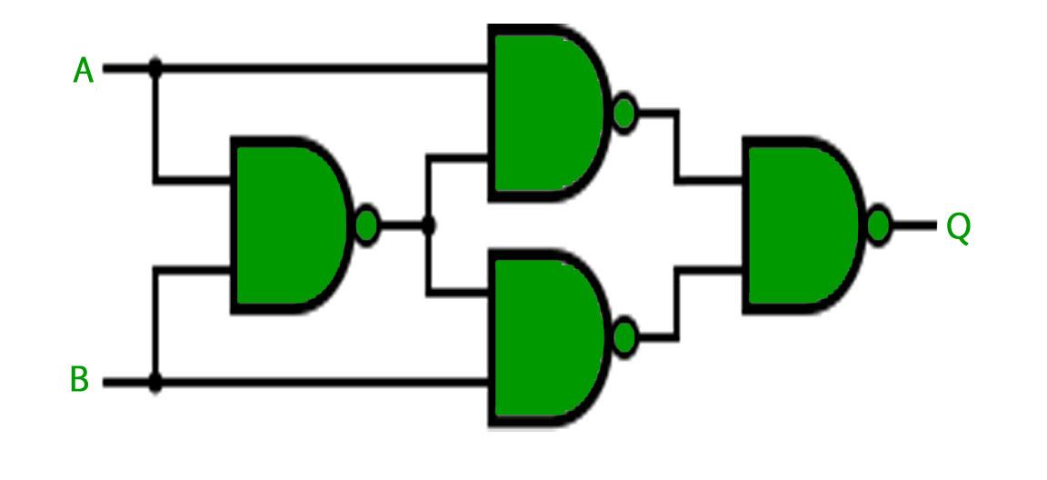 Amazing Digital Logic Logic Gates Geeksforgeeks Wiring Database Ilarigelartorg