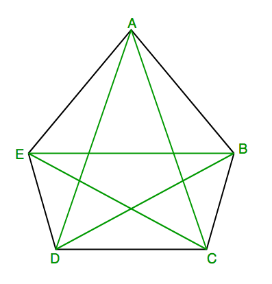 Find Number Of Diagonals In N Sided Convex Polygon Geeksforgeeks