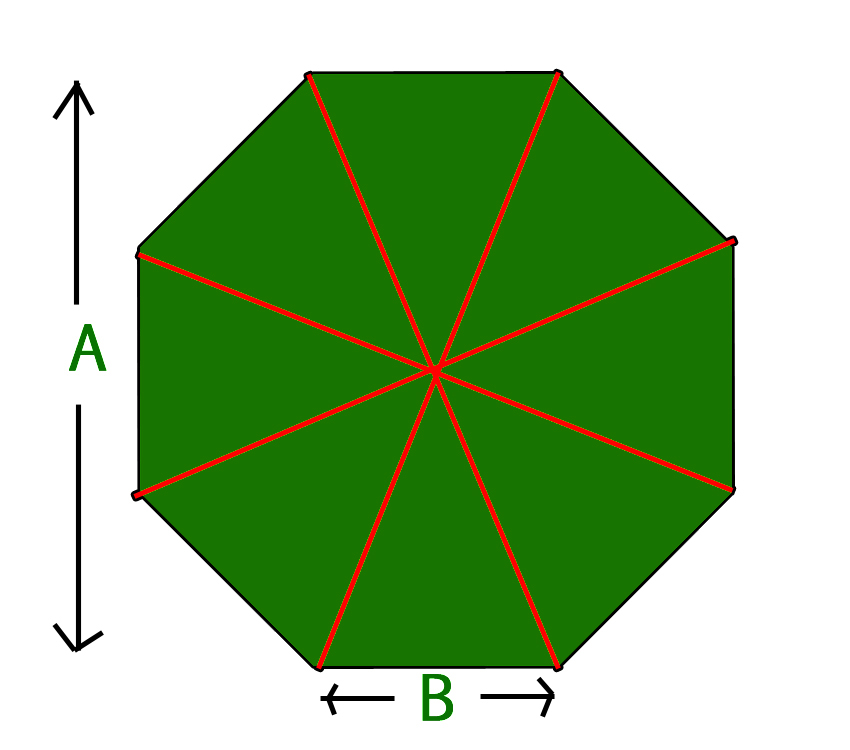 Program to calculate Area Of Octagon - GeeksforGeeks
