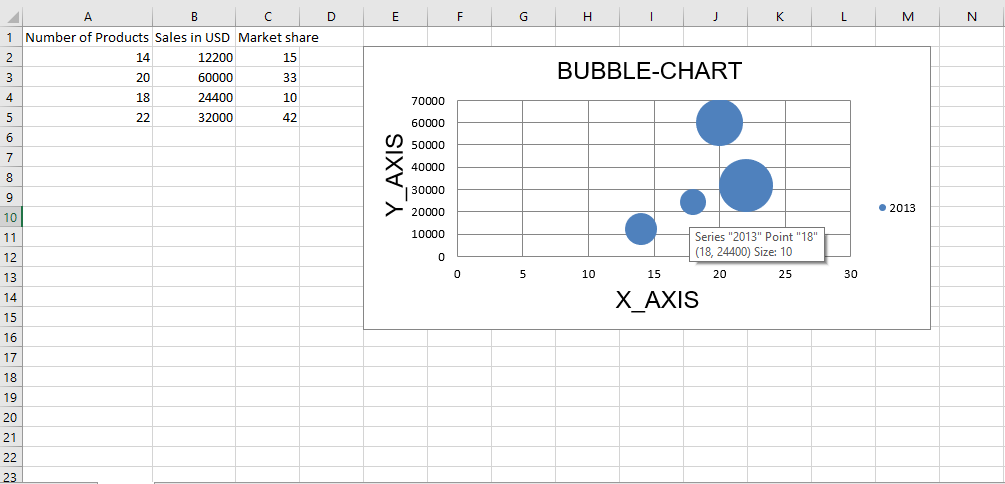 Python | Plotting charts in excel sheet using openpyxl