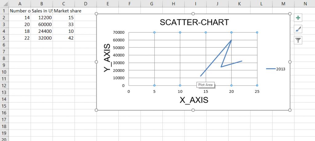 Python | Plotting charts in excel sheet using openpyxl