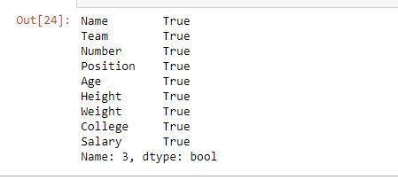Python | Extracting rows using Pandas  iloc[] - GeeksforGeeks