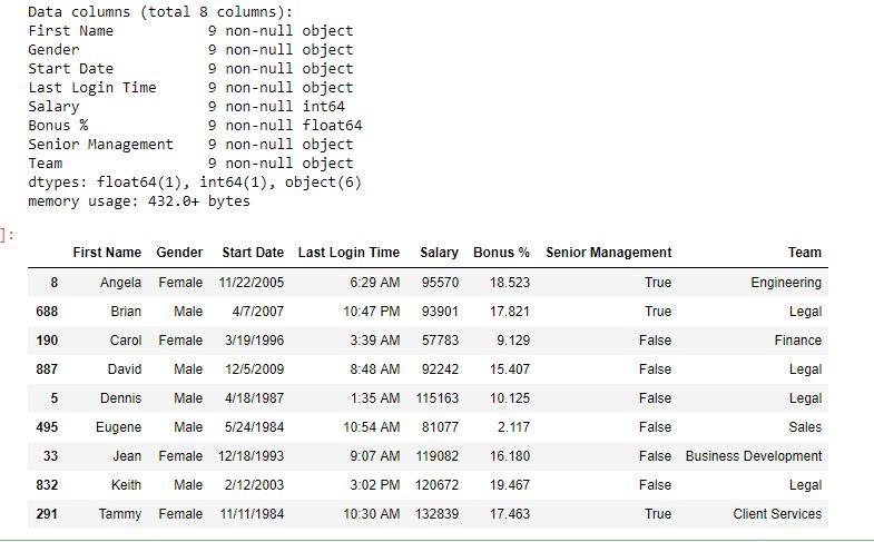 Python | Pandas Dataframe duplicated() - GeeksforGeeks