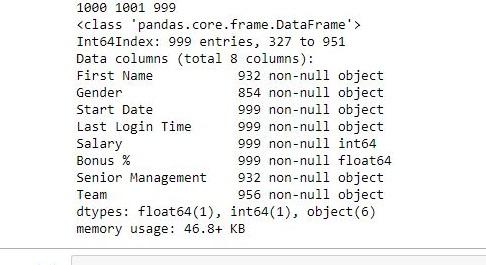 Python | Pandas dataframe drop_duplicates() - GeeksforGeeks
