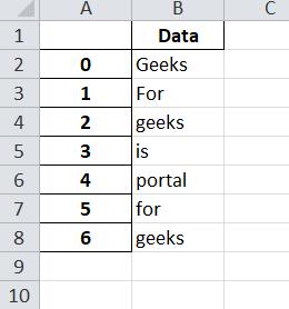 Python   Working with Pandas and XlsxWriter   Set - 1
