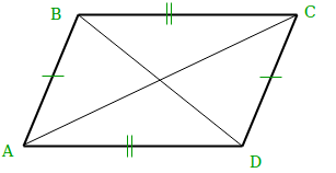 find all possible coordinates of parallelogram geeksforgeeks
