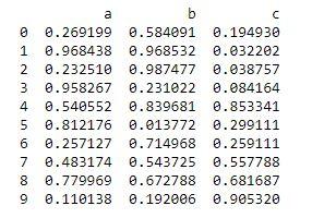 Python | Pandas Dataframe plot bar - GeeksforGeeks