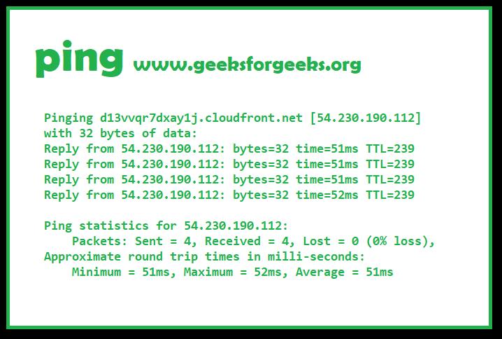 Ping in C - GeeksforGeeks