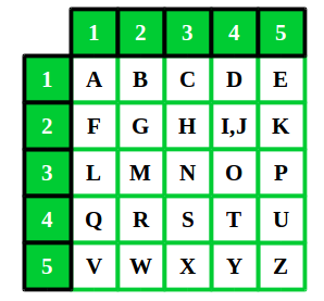 magic square java source code