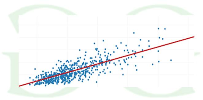 Popular tools for data analytics - GeeksforGeeks