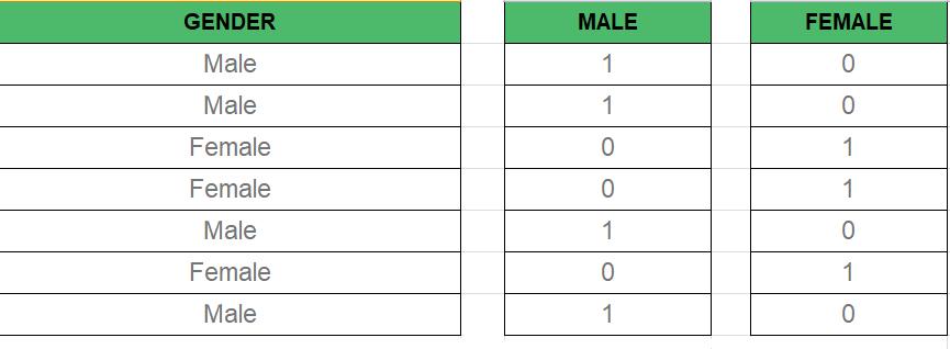 ML | Multiple Linear Regression using Python - GeeksforGeeks