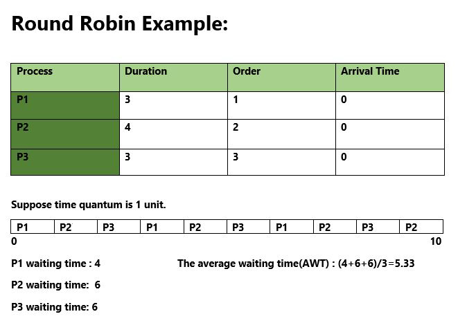 Program for Round Robin scheduling | Set 1 - GeeksforGeeks