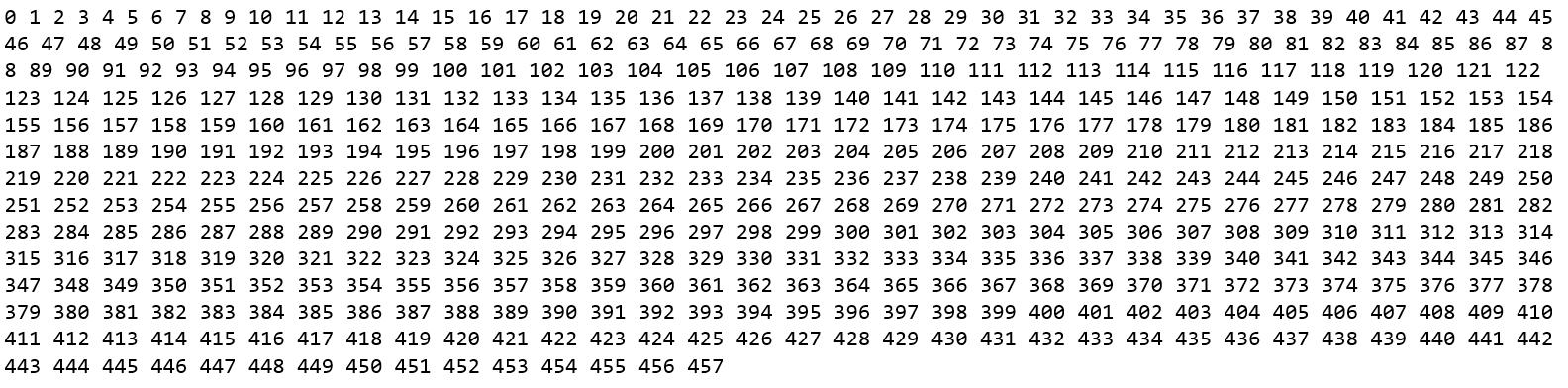 How to get rows/index names in Pandas dataframe - GeeksforGeeks