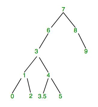ScapeGoat Tree5