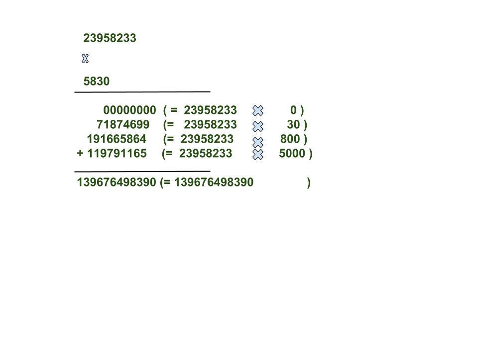 Multiply Large Numbers Represented As Strings Geeksforgeeks